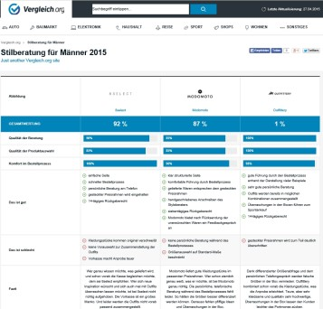 Screenshot des Portals vergleich.org